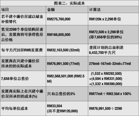 Housing JL 20150630 2 PC