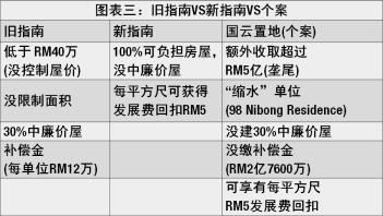 Housing JL 20150630 3 PC