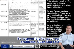 20150116 Be responsible for your own problems, Guan Eng told