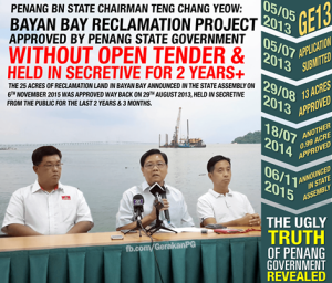 TengChangYeow 20151220 Penang Reclamation Project Bayan Bay BI